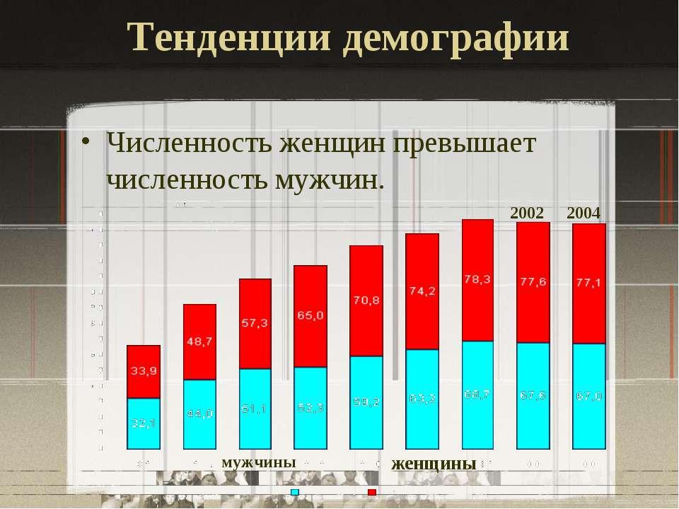 Тенденции демографии Численность женщин превышает численность мужчин. мужчины...