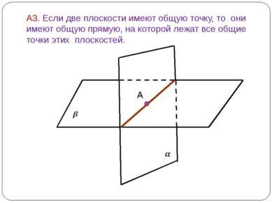А3. Если две плоскости имеют общую точку, то они имеют общую прямую, на котор...