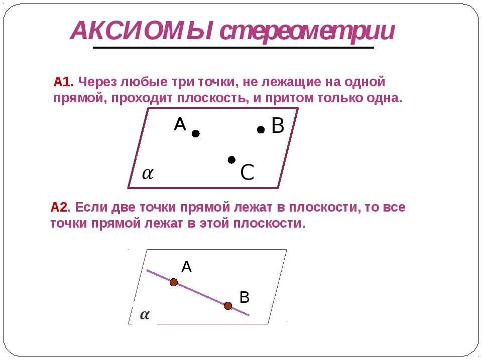 АКСИОМЫ стереометрии А1. Через любые три точки, не лежащие на одной прямой, п...