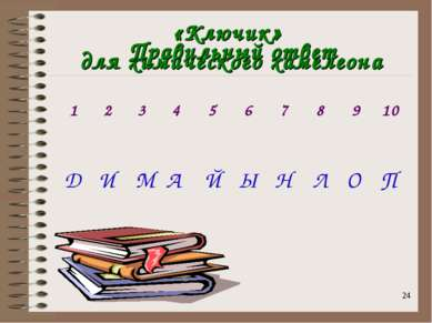 * «Ключик» для химического хамелеона Д И М А Й Ы Н Л О П Правильный ответ 1 2...