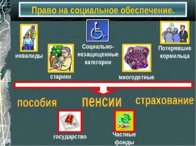 Право на социальное обеспечение.