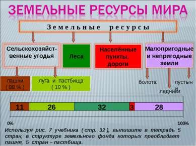 Используя рис. 7 учебника ( стр. 32 ), выпишите в тетрадь 5 стран, в структур...