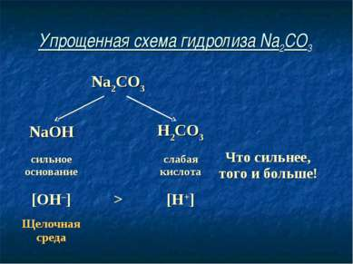 Упрощенная схема гидролиза Na2CO3 Na2CO3 NaOH H2CO3 сильное основание слабая ...