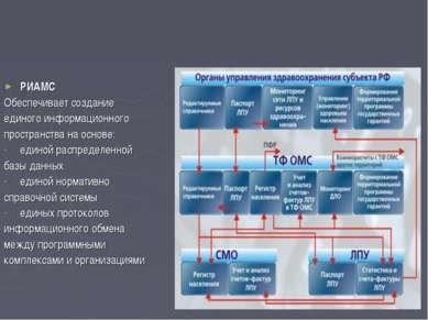 РИАМС Обеспечивает создание единого информационного пространства на основе: е...