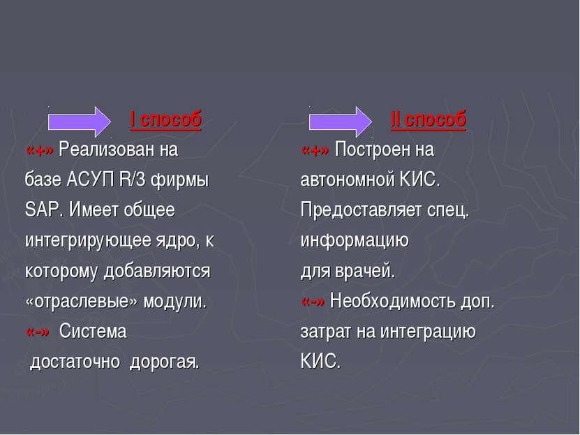 I способ «+» Реализован на базе АСУП R/3 фирмы SAP. Имеет общее интегрирующее...