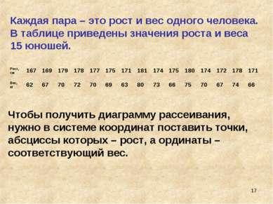 * Каждая пара – это рост и вес одного человека. В таблице приведены значения ...