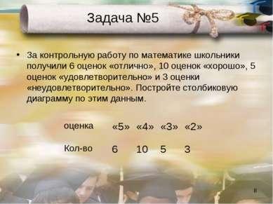 * Задача №5 За контрольную работу по математике школьники получили 6 оценок «...