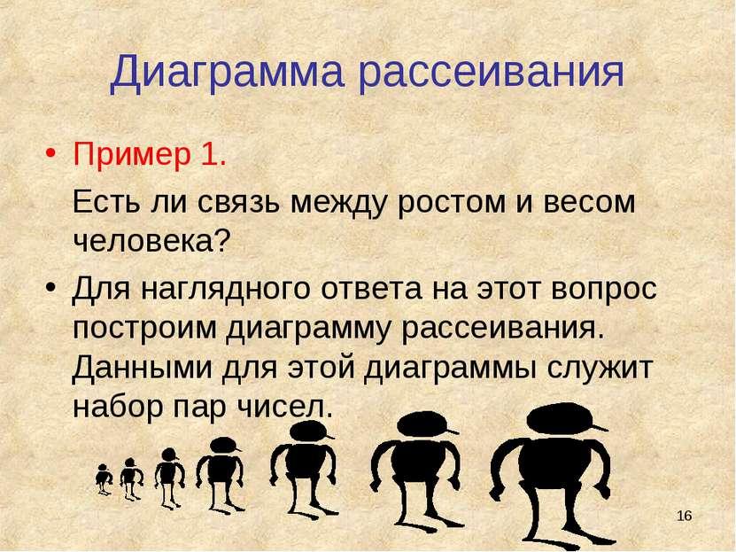 * Диаграмма рассеивания Пример 1. Есть ли связь между ростом и весом человека...