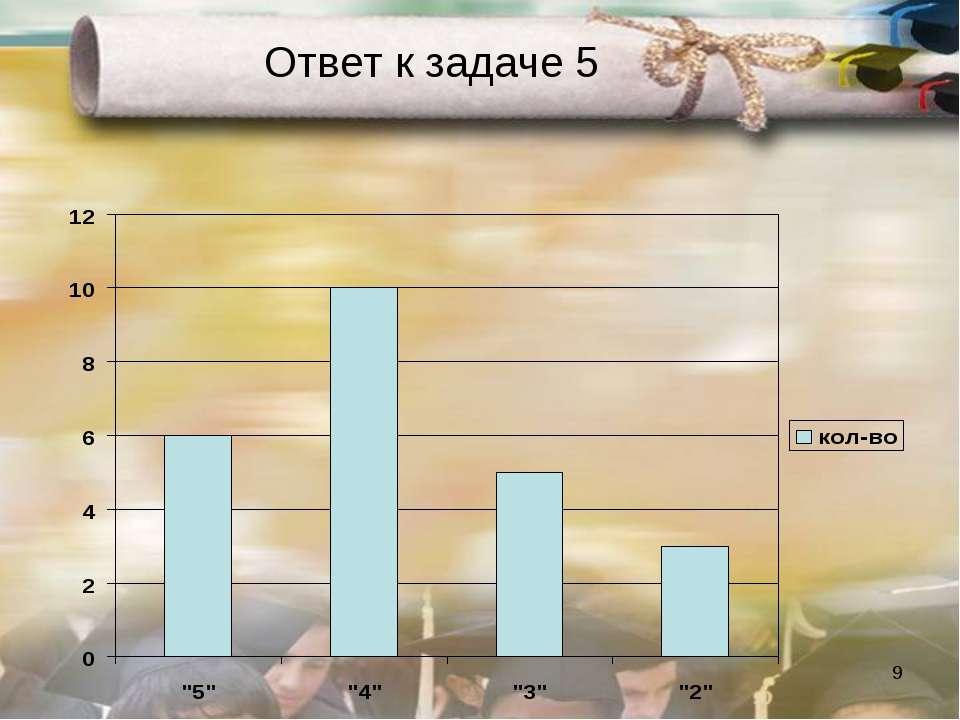 * Ответ к задаче 5