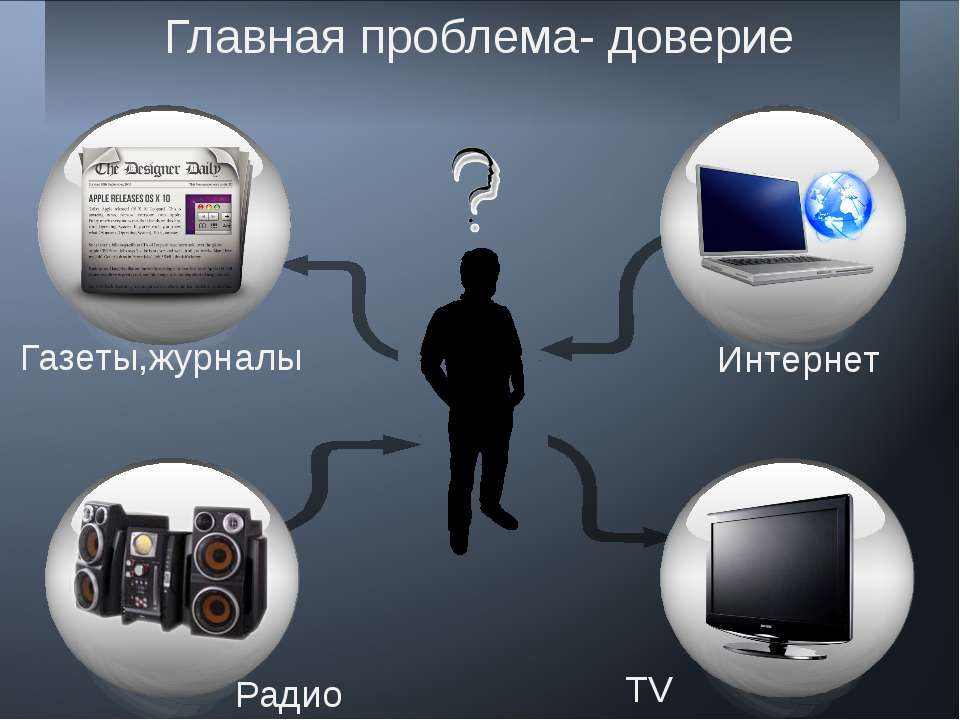 Главная проблема- доверие Газеты,журналы Интернет Радио TV lets-go-fish@mail.ru