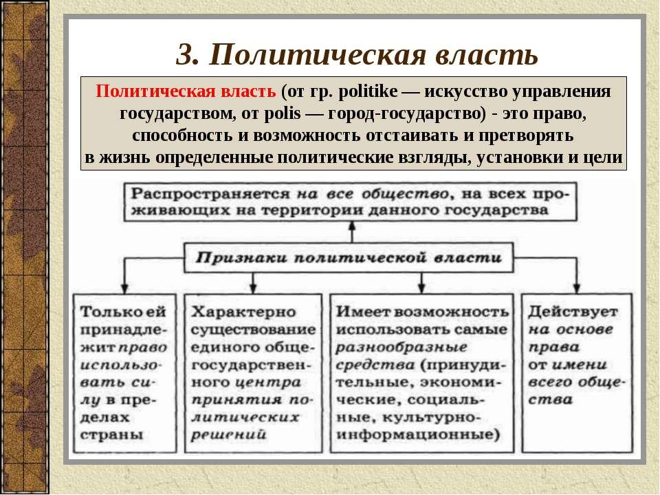 3. Политическая власть Политическая власть (от гр. politike — искусство управ...