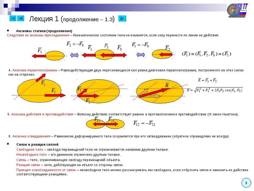 Лекция 1 (продолжение – 1.3) Аксиомы статики (продолжение) Следствие из аксио...