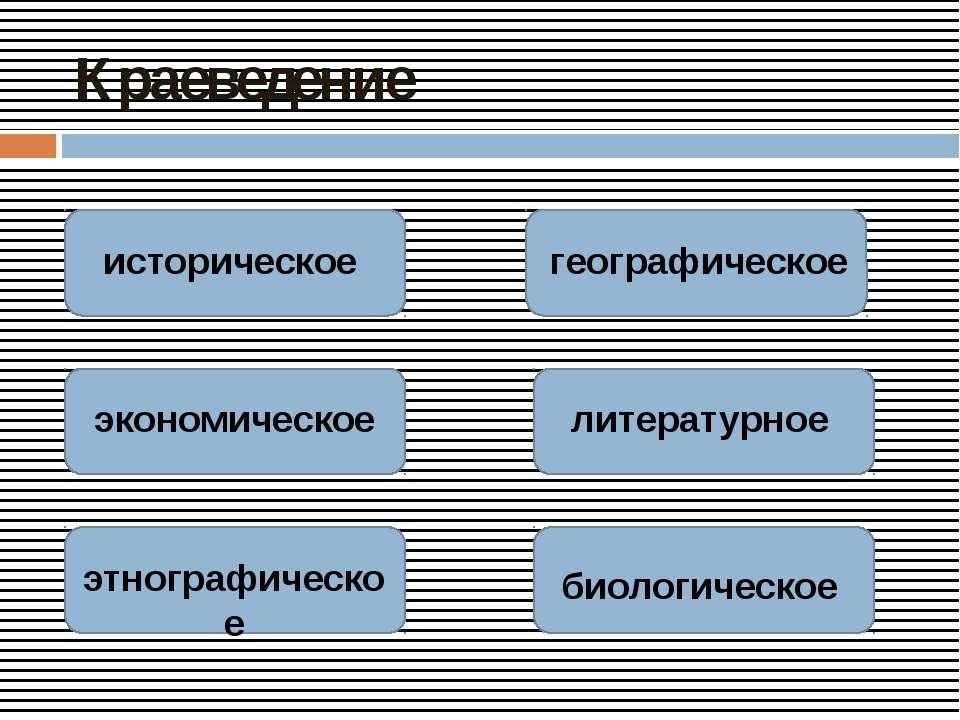 Краеведение историческое экономическое этнографическое географическое литерат...