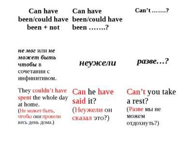 Can have been/could have been + not Can have been/could have been …….? Can't ...