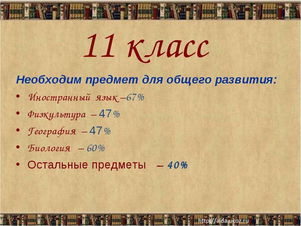 Необходим предмет для общего развития: Иностранный язык –67% Физкультура – 47...