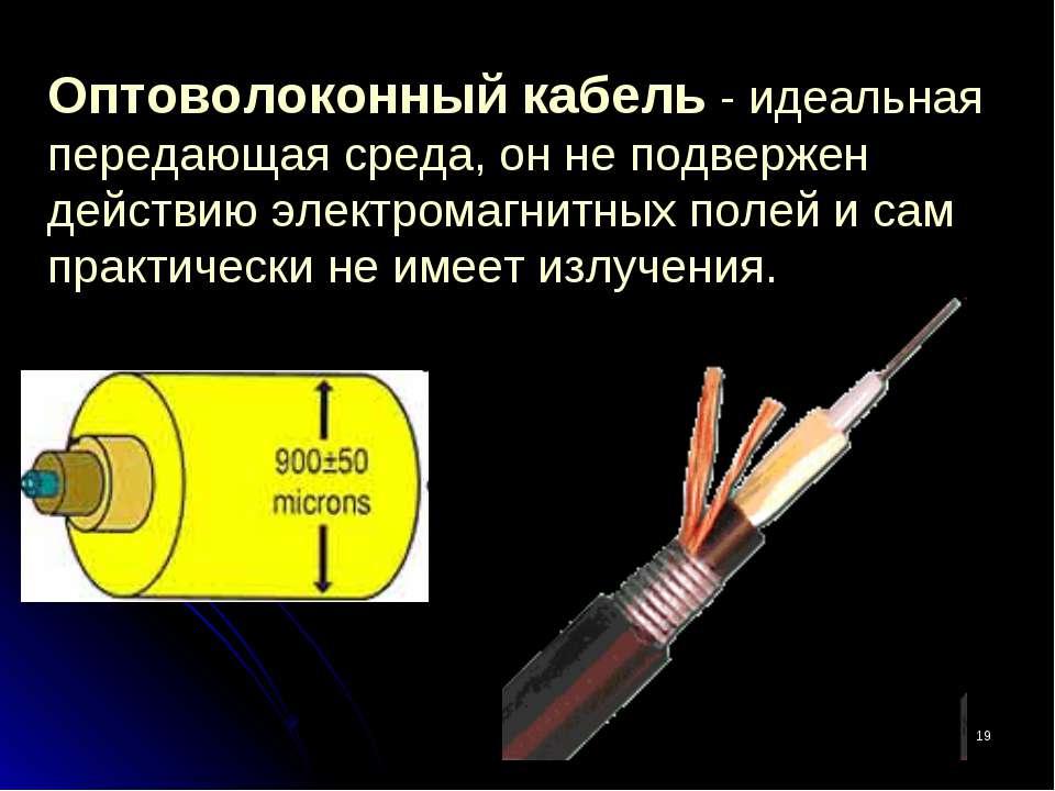 * Оптоволоконный кабель - идеальная передающая среда, он не подвержен действи...