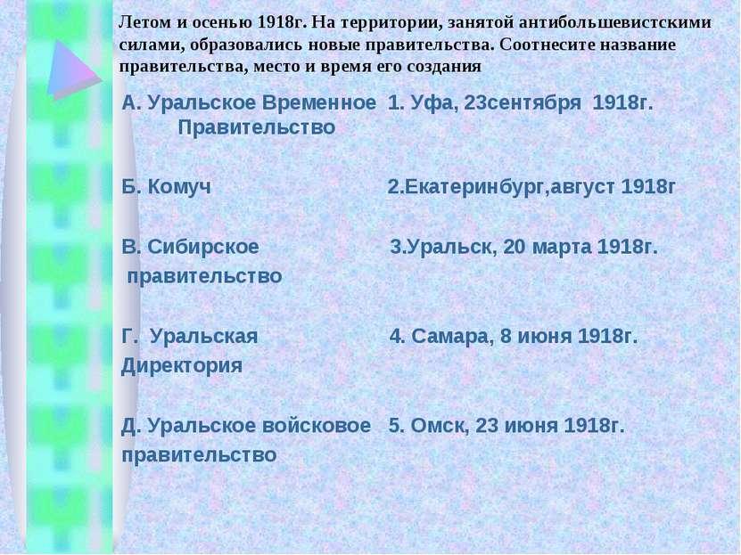 Летом и осенью 1918г. На территории, занятой антибольшевистскими силами, обра...