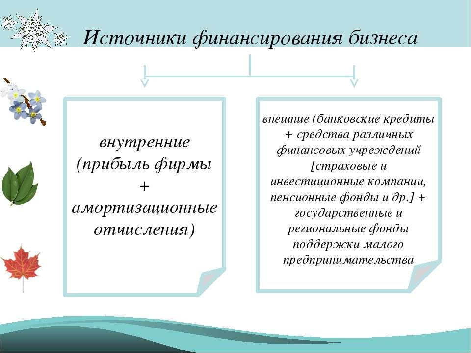 Источники финансирования бизнеса