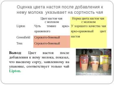 Оценка цвета настоя после добавления к нему молока указывает на сортность чая...