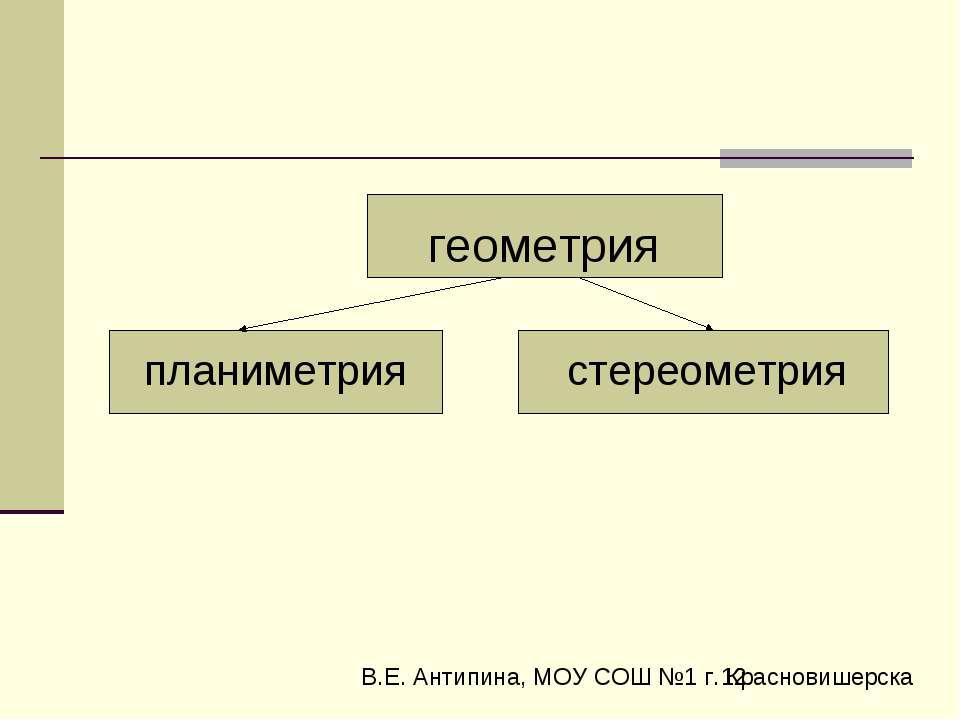 геометрия планиметрия стереометрия В.Е. Антипина, МОУ СОШ №1 г. Красновишерска