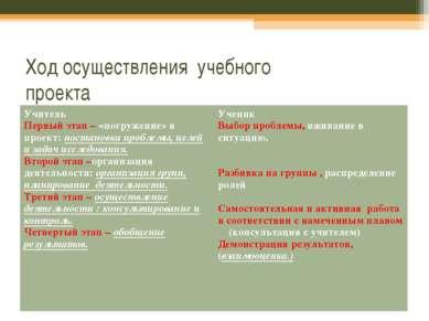 Ход осуществления учебного проекта Учитель Первый этап – «погружение» в проек...