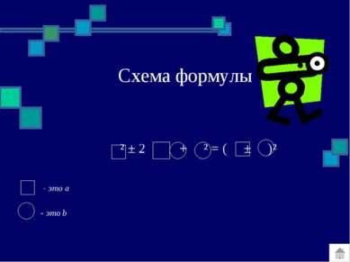 Схема формулы ² ± 2 + ² = ( ± )² - это a - это b