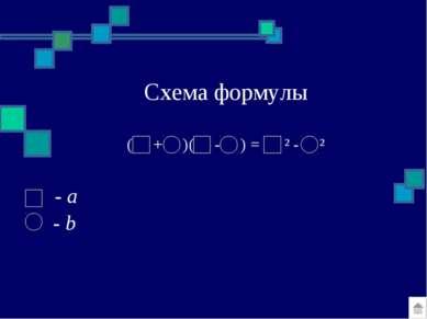 Схема формулы ( + )( - ) = ² - ² - a - b