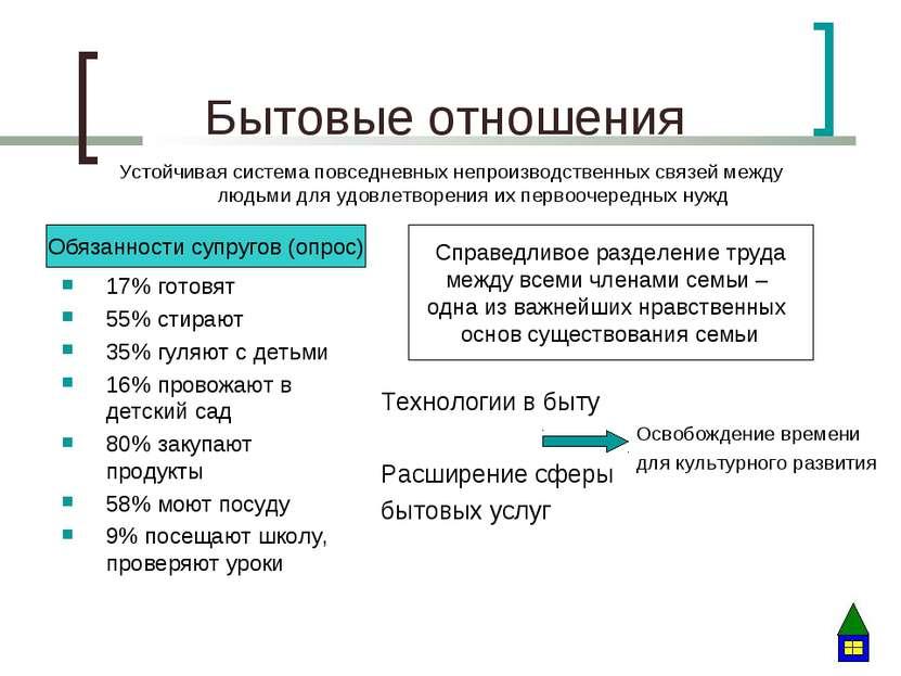 Бытовые отношения Устойчивая система повседневных непроизводственных связей м...