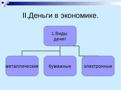 II.Деньги в экономике.