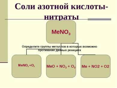 Соли азотной кислоты- нитраты Определите группы металлов в которых возможно п...