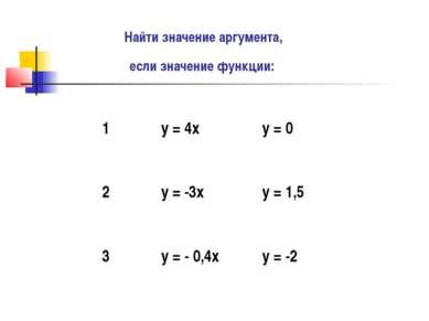 Найти значение аргумента, если значение функции: