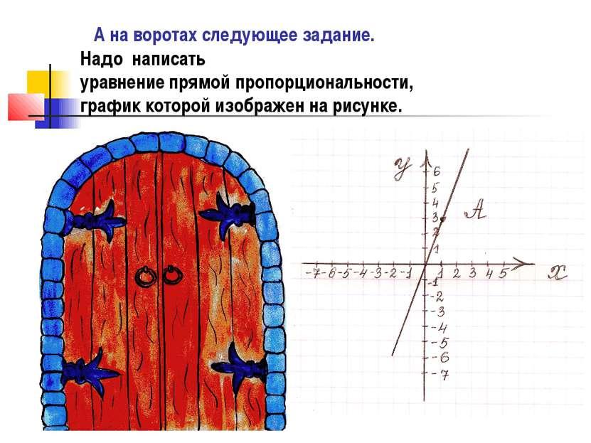 А на воротах следующее задание. Надо написать уравнение прямой пропорциональн...