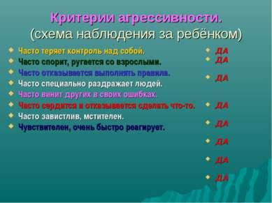 Критерии агрессивности. (схема наблюдения за ребёнком) Часто теряет контроль ...