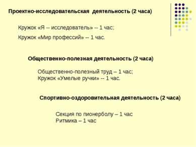 Проектно-исследовательская деятельность (2 часа) Кружок «Я -- исследователь» ...