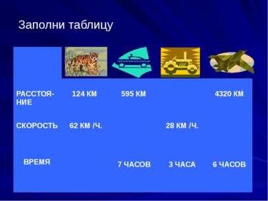Заполни таблицу РАССТОЯ-НИЕ 124 КМ 595 КМ 4320 КМ СКОРОСТЬ 62 КМ/Ч. 28 КМ/Ч. ...
