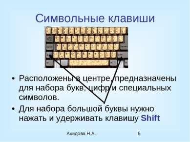 Символьные клавиши Расположены в центре, предназначены для набора букв, цифр ...