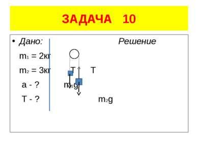 ЗАДАЧА 10 Дано: Решение m1 = 2кг m2 = 3кг Т Т a - ? m1g T - ? m2g