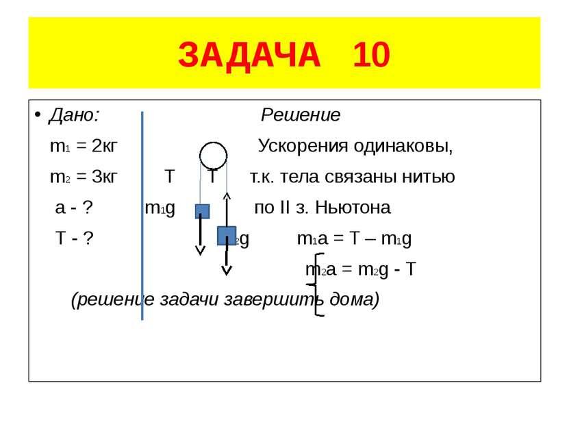 ЗАДАЧА 10 Дано: Решение m1 = 2кг Ускорения одинаковы, m2 = 3кг Т Т т.к. тела ...