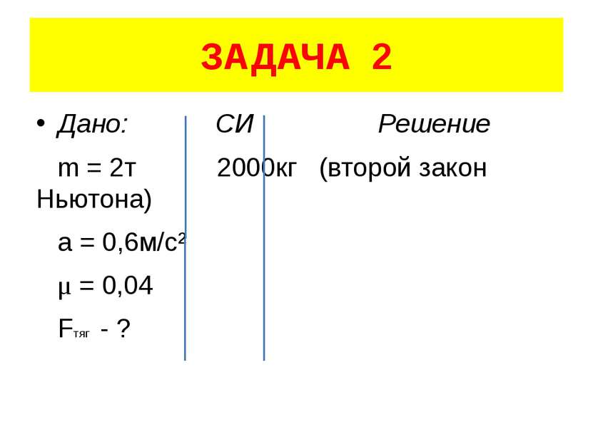 ЗАДАЧА 2 Дано: СИ Решение m = 2т 2000кг (второй закон Ньютона) a = 0,6м/с² μ ...