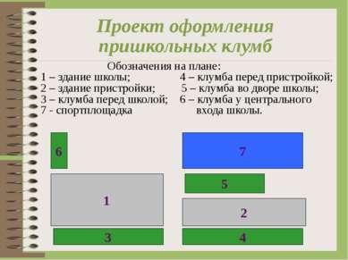 Проект оформления пришкольных клумб Обозначения на плане: 1 – здание школы; 4...