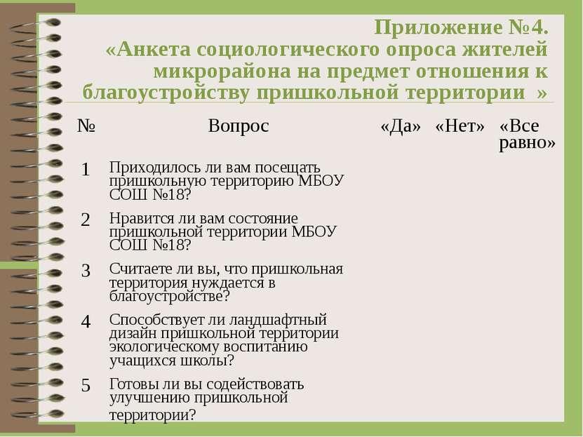 Приложение №4. «Анкета социологического опроса жителей микрорайона на предмет...