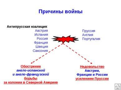 Использованные ресурсы Николаев В. www.ostu.ru