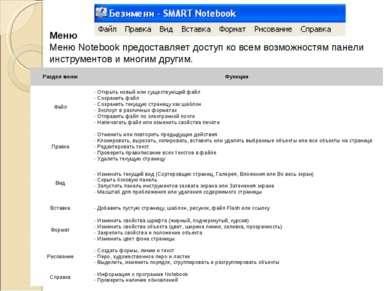 Меню Меню Notebook предоставляет доступ ко всем возможностям панели инструмен...