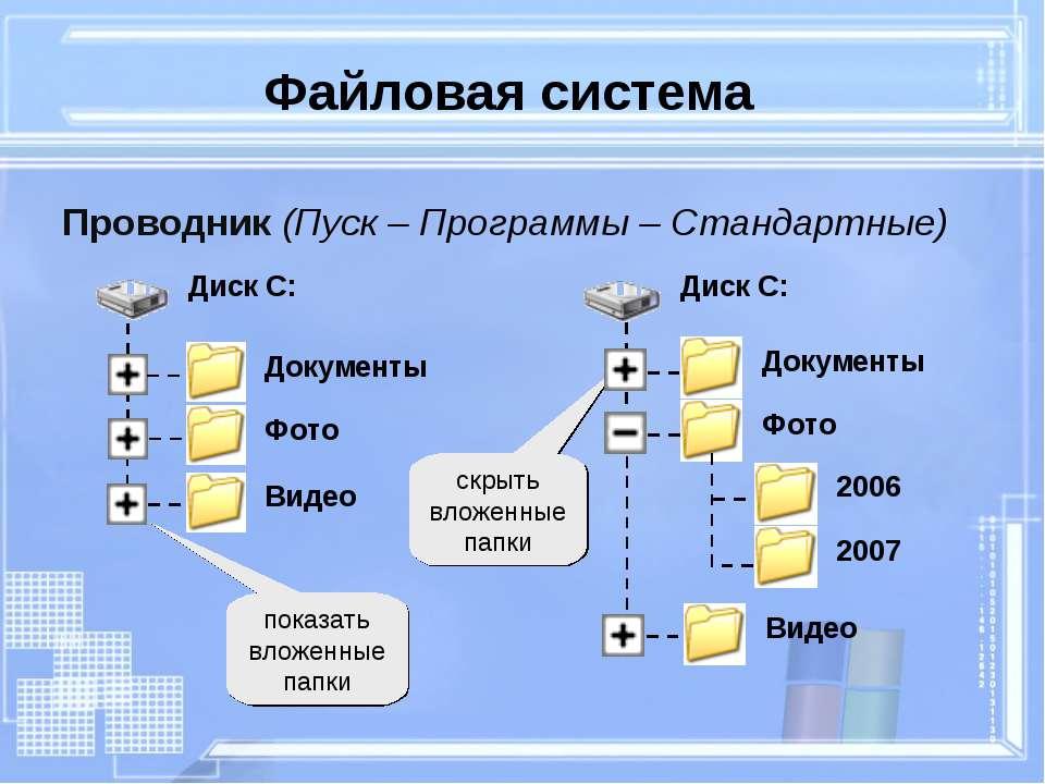 Файловая система Проводник (Пуск – Программы – Стандартные) показать вложенны...