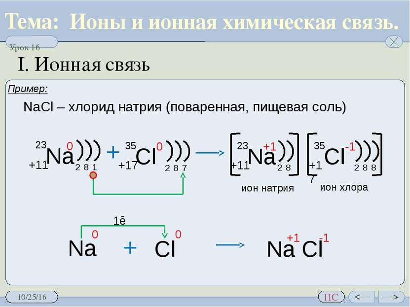 Ионы и ионная химическая связь. I. Ионная связь 1ē Пример: NaCl – хлорид натр...