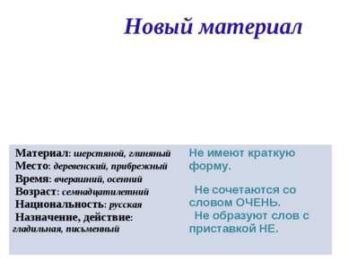 Новый материал Относительные прилагательные обозначают постоянный признак и в...