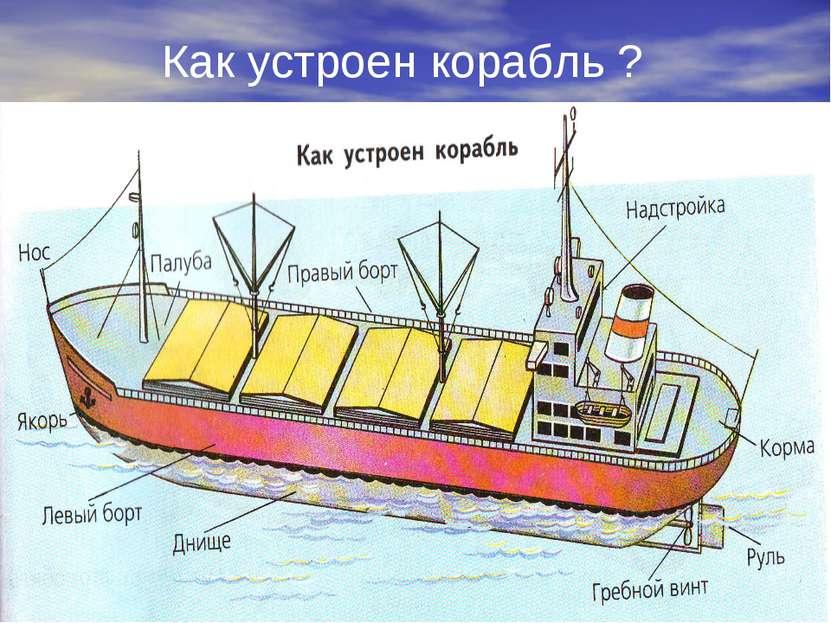 Как устроен корабль ?
