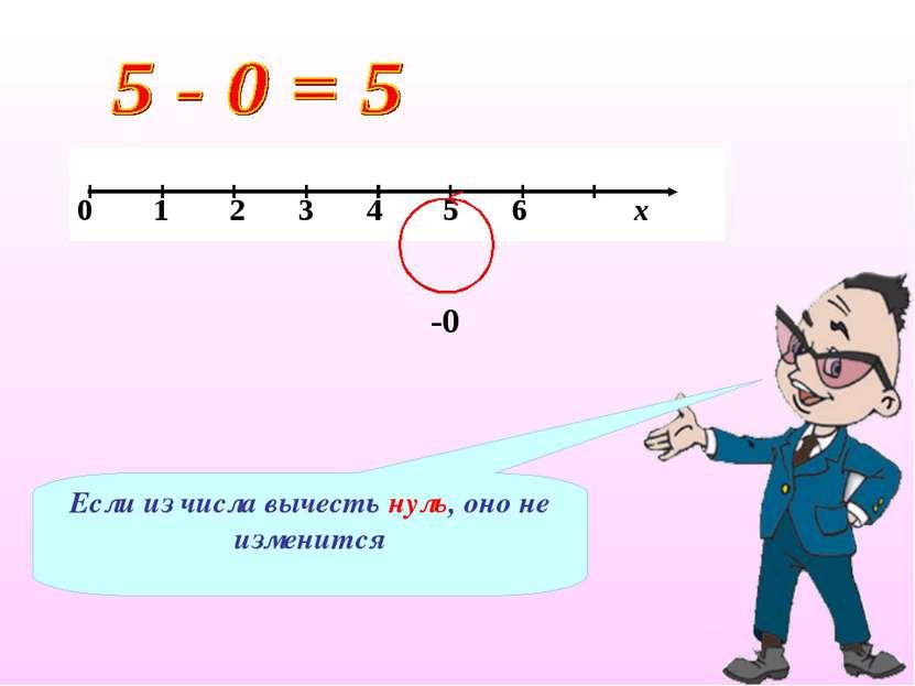 Если из числа вычесть нуль, оно не изменится -0