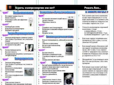 Тема: «Энергосбережение в быту» Авторы: Петрова Полина, 8 класс Уронов Дмитри...