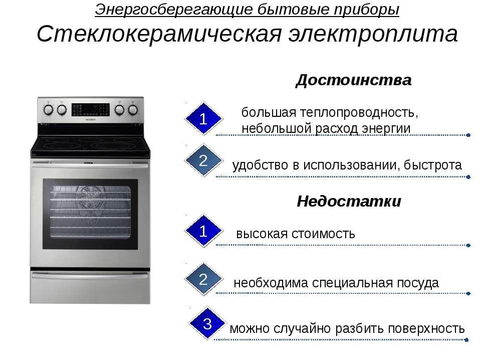 Энергосберегающие бытовые приборы Индукционная электроплита высокий уровень б...